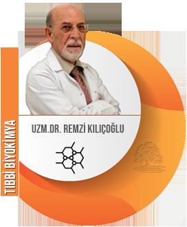 remzi-kilicoglu